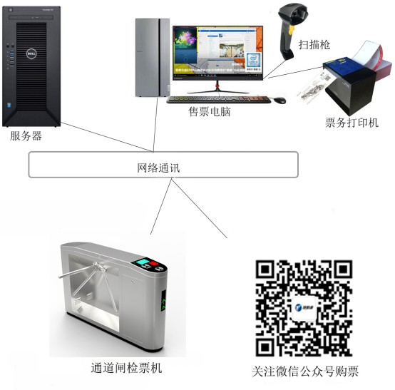 景区票务系统|创新通